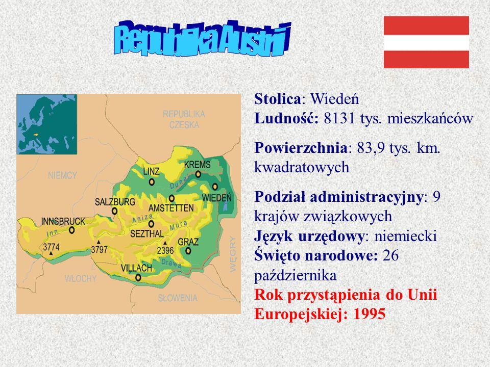 Republika Austrii Stolica: Wiedeń Ludność: 8131 tys. mieszkańców