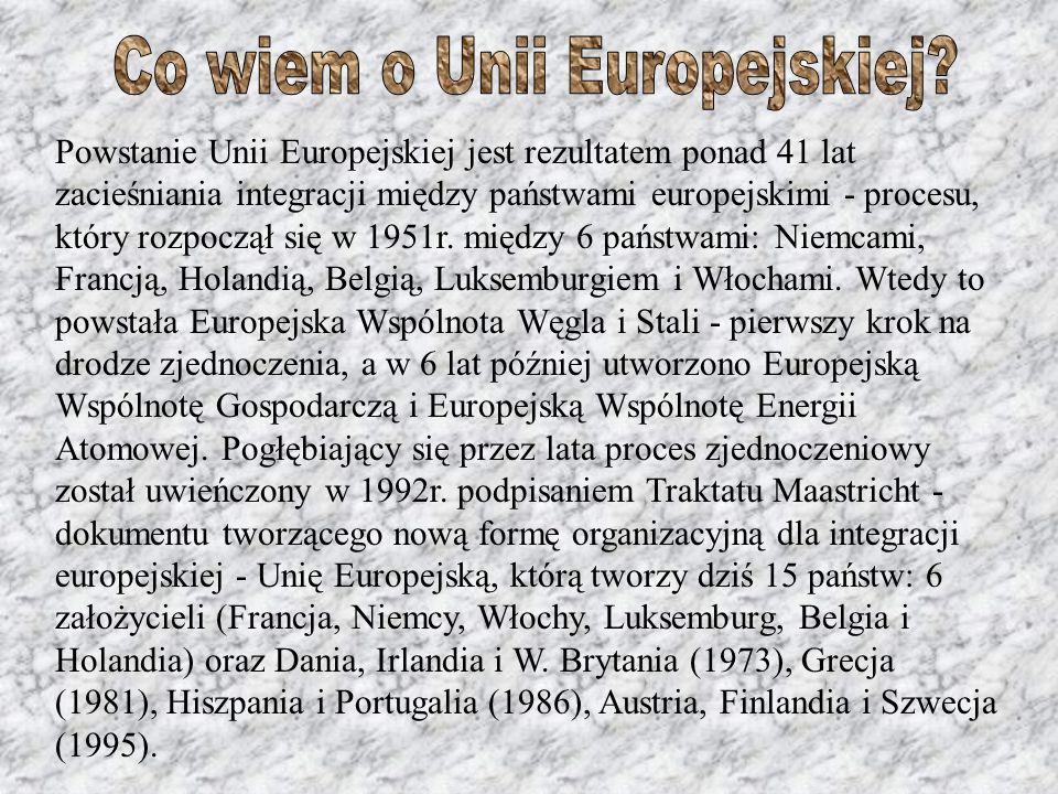 Co wiem o Unii Europejskiej
