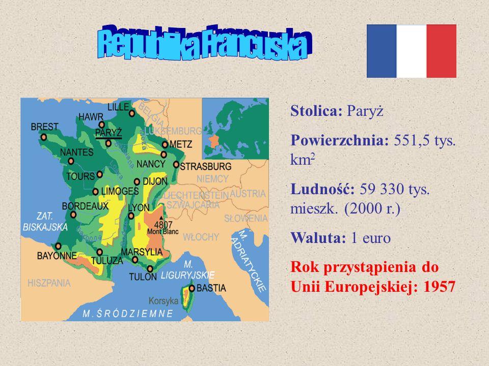 Republika Francuska Stolica: Paryż Powierzchnia: 551,5 tys. km2
