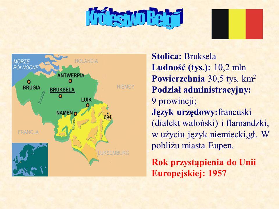 Królestwo Belgii