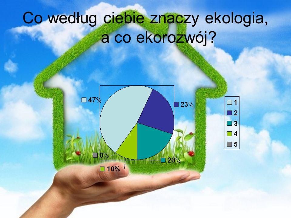 Co według ciebie znaczy ekologia, a co ekorozwój