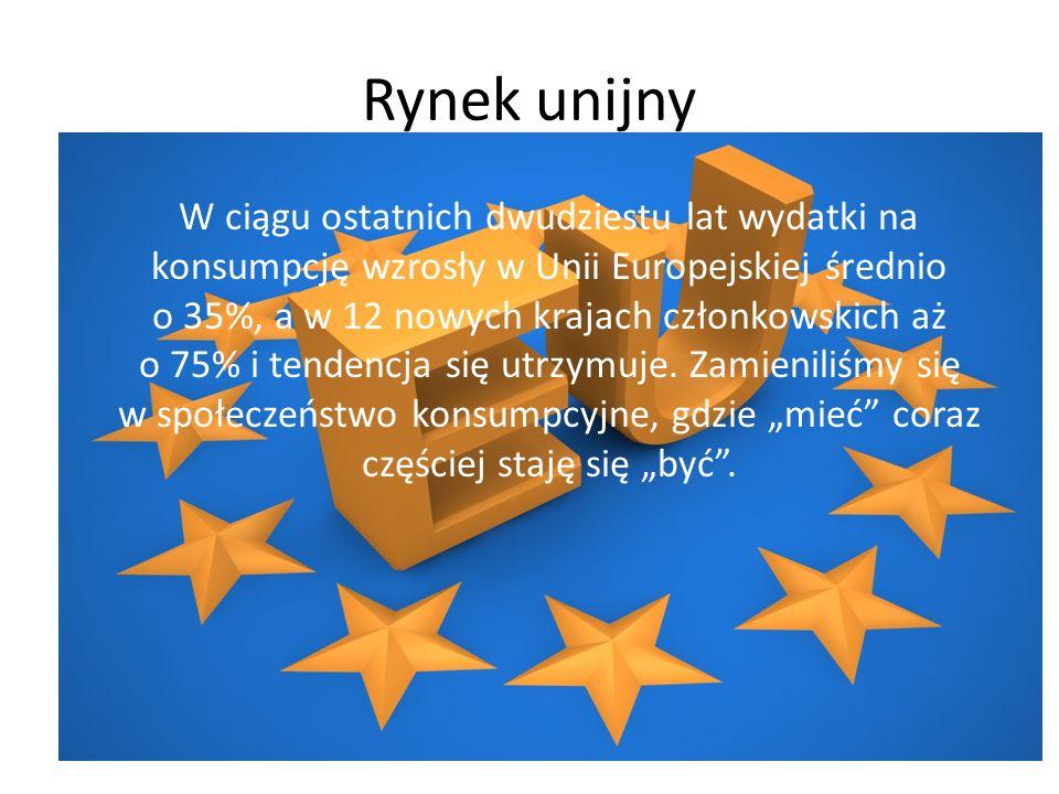 Rynek unijny