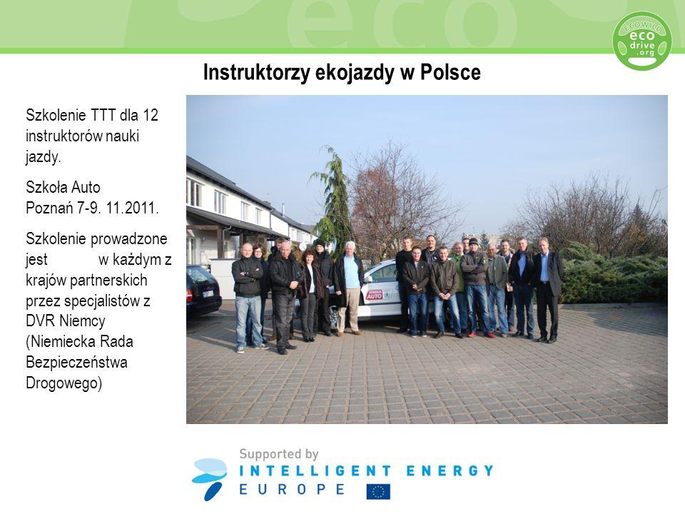 Instruktorzy ekojazdy w Polsce