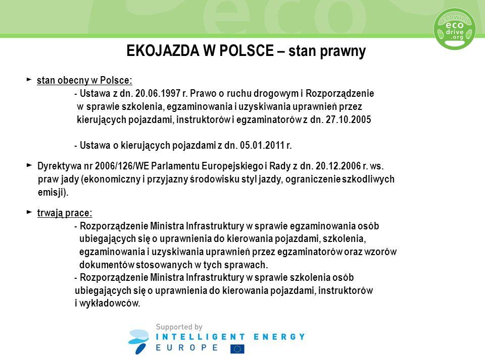EKOJAZDA W POLSCE – stan prawny