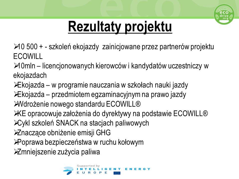 Rezultaty projektu 10 500 + - szkoleń ekojazdy zainicjowane przez partnerów projektu ECOWILL.
