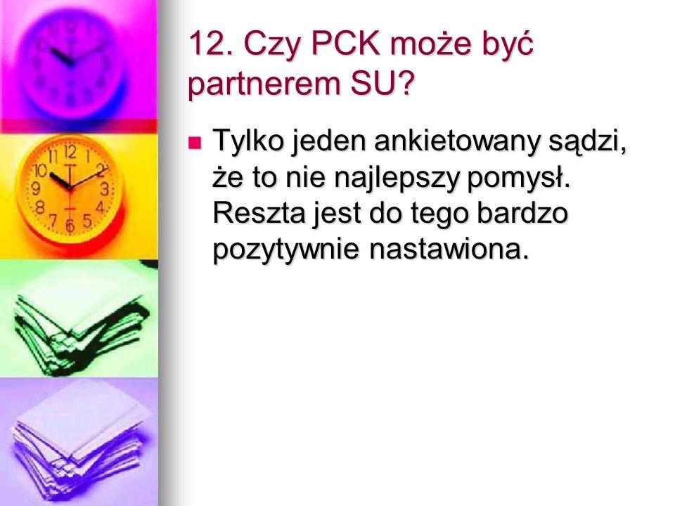 12. Czy PCK może być partnerem SU