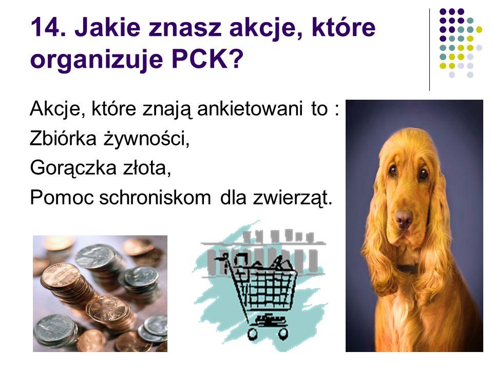 14. Jakie znasz akcje, które organizuje PCK