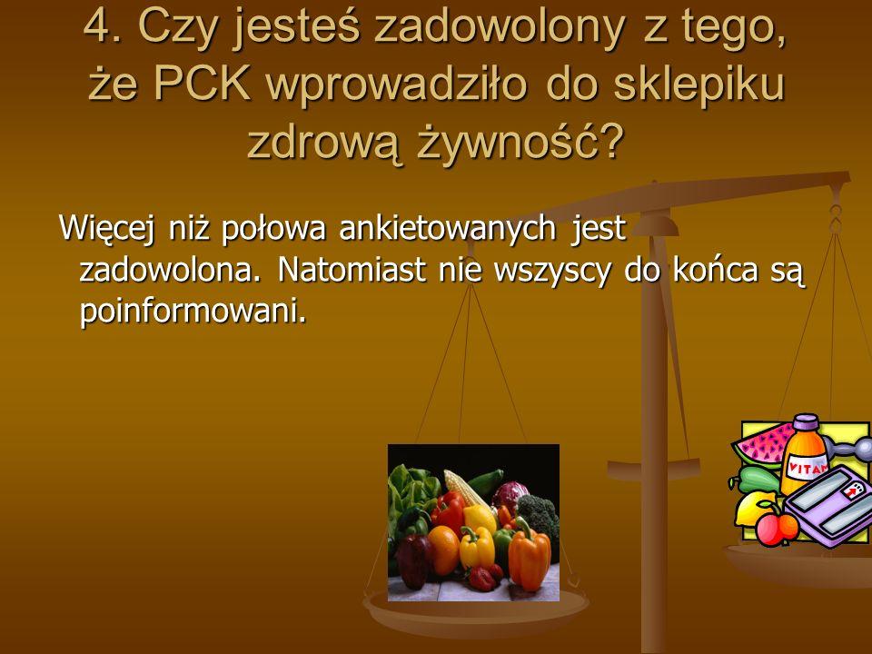 4. Czy jesteś zadowolony z tego, że PCK wprowadziło do sklepiku zdrową żywność