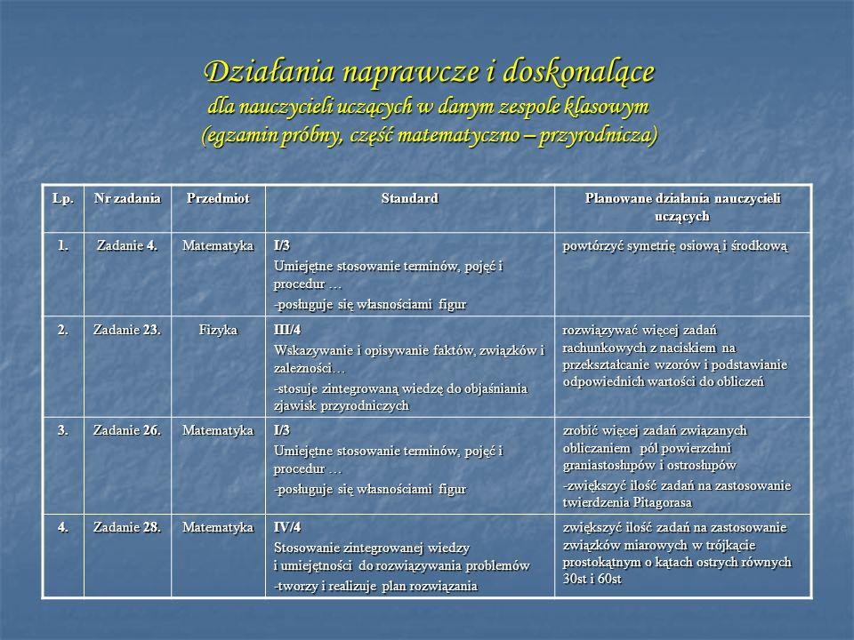 Planowane działania nauczycieli uczących