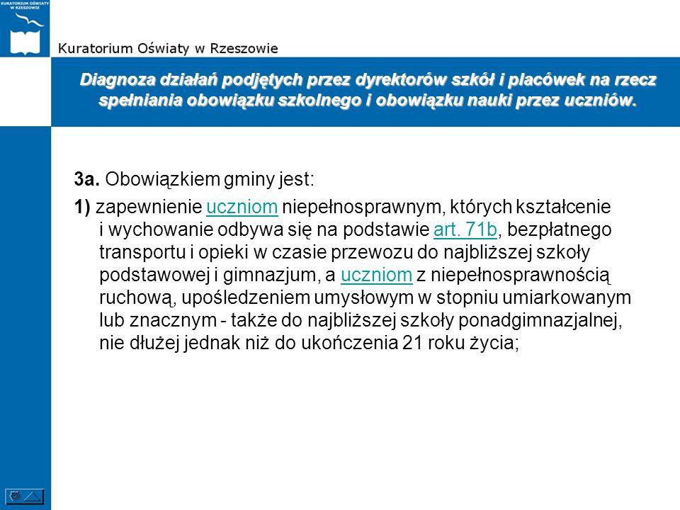3a. Obowiązkiem gminy jest: