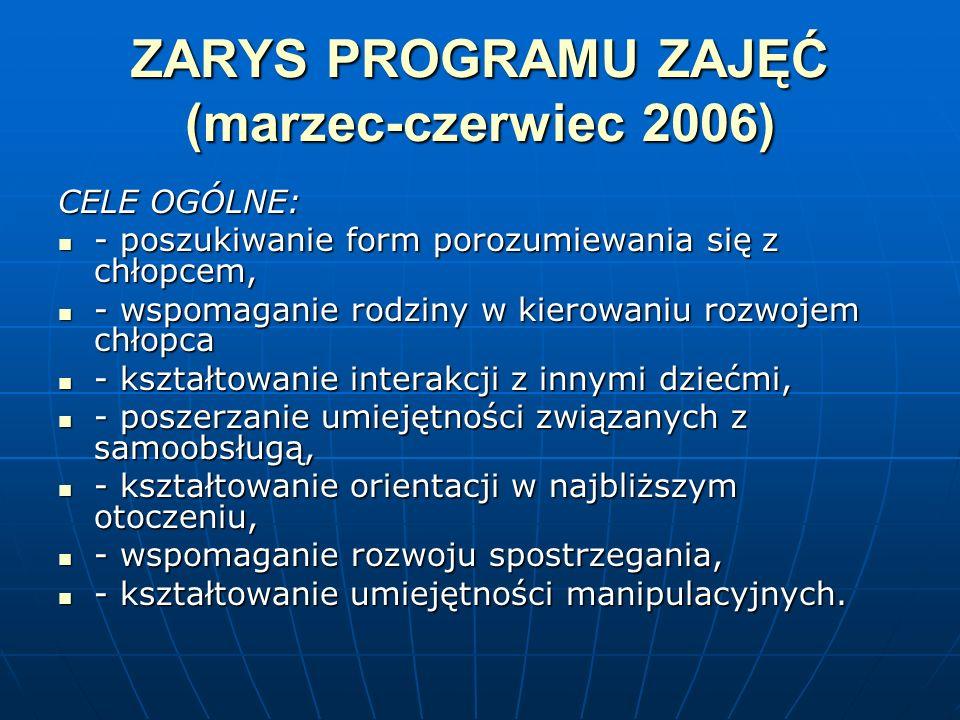 ZARYS PROGRAMU ZAJĘĆ (marzec-czerwiec 2006)