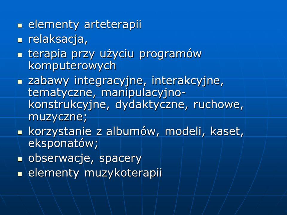 elementy arteterapiirelaksacja, terapia przy użyciu programów komputerowych.