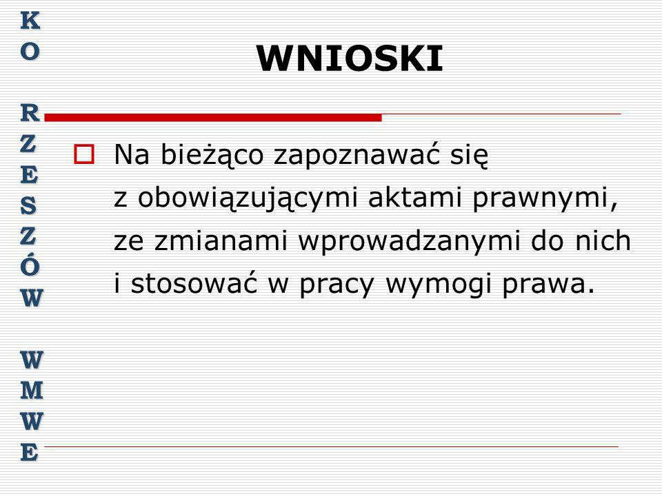 KO. R. Z. E. S. Ó. W. M. WNIOSKI.