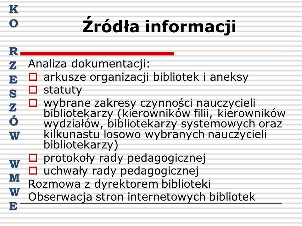 Źródła informacji K O R Z E S Ó W M Analiza dokumentacji: