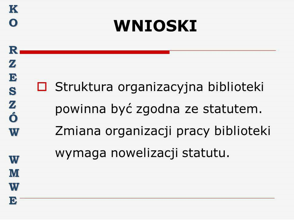 K O. R. Z. E. S. Ó. W. M. WNIOSKI.