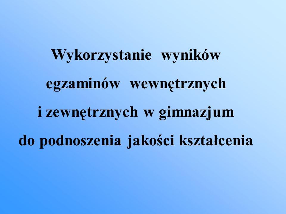 Wykorzystanie wyników egzaminów wewnętrznych