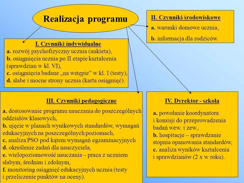 I. Czynniki indywidualne III. Czynniki pedagogiczne