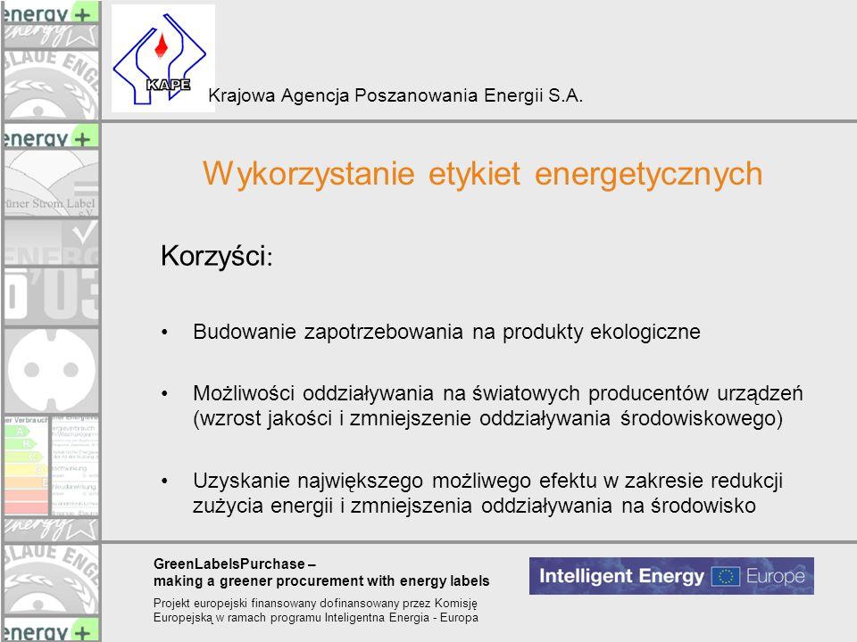 Wykorzystanie etykiet energetycznych
