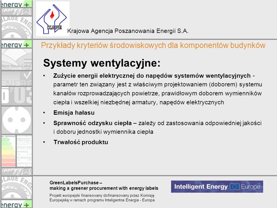 Przykłady kryteriów środowiskowych dla komponentów budynków