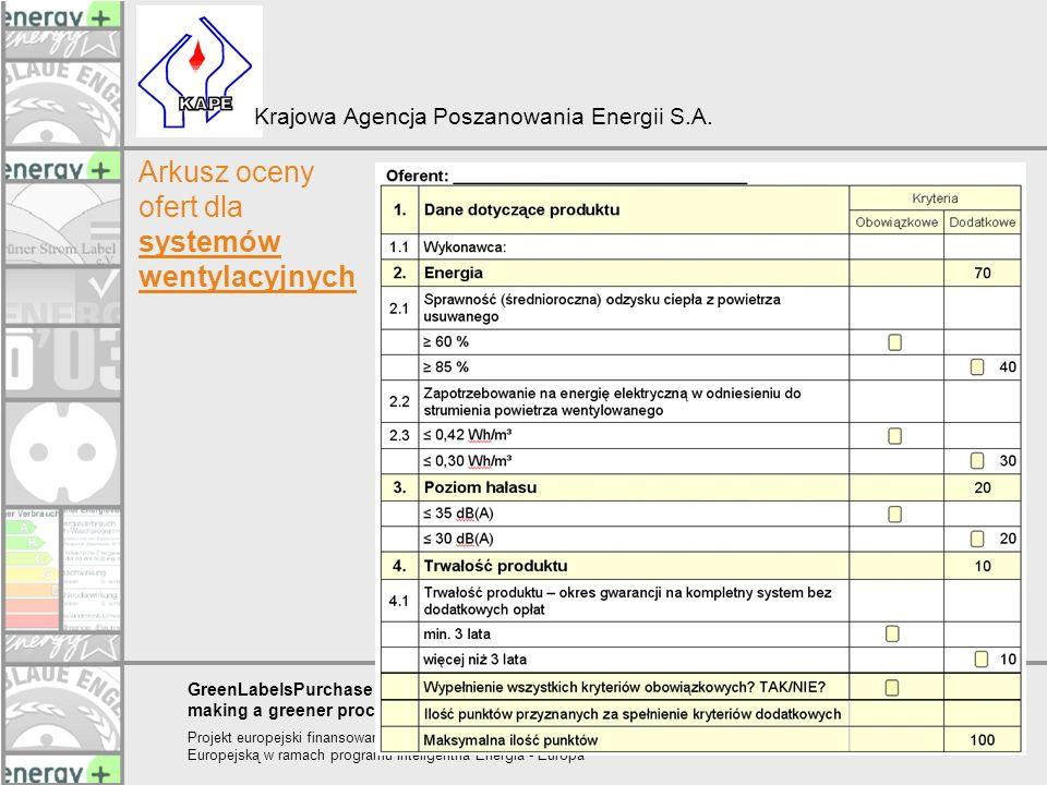 Arkusz oceny ofert dla systemów wentylacyjnych
