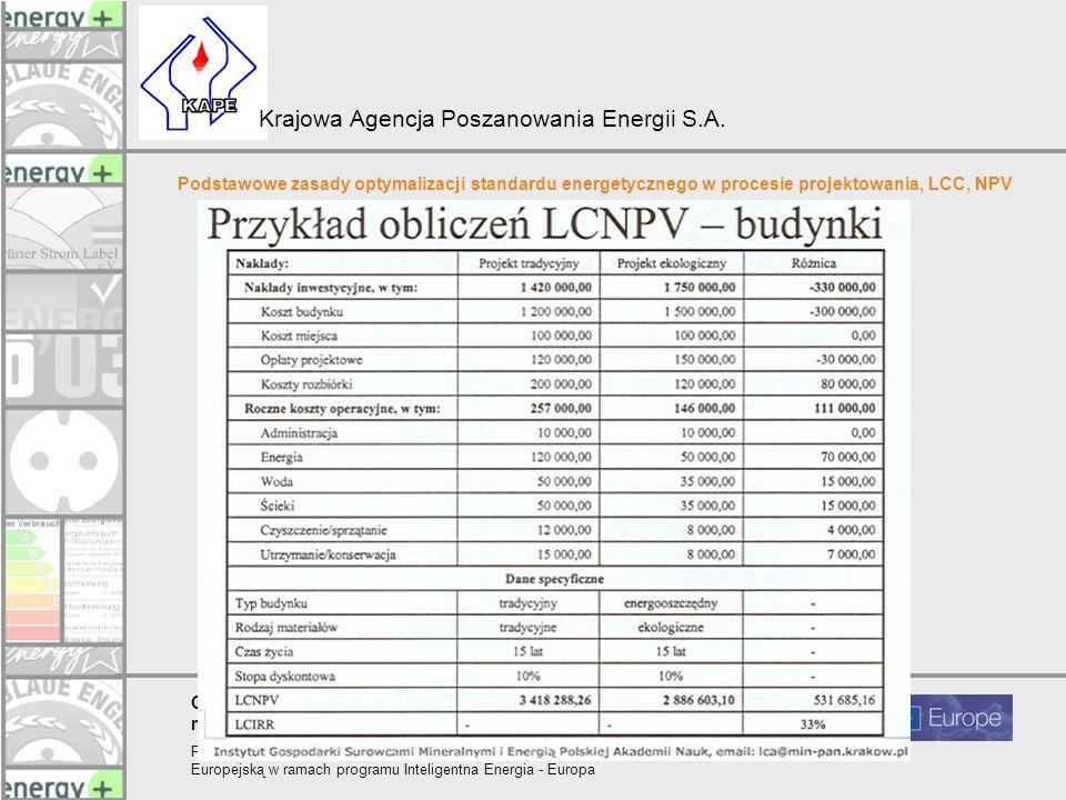 Podstawowe zasady optymalizacji standardu energetycznego w procesie projektowania, LCC, NPV
