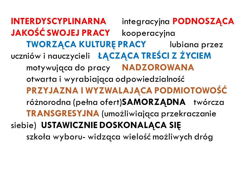 INTERDYSCYPLINARNA. integracyjna. PODNOSZĄCA JAKOŚĆ SWOJEJ PRACY