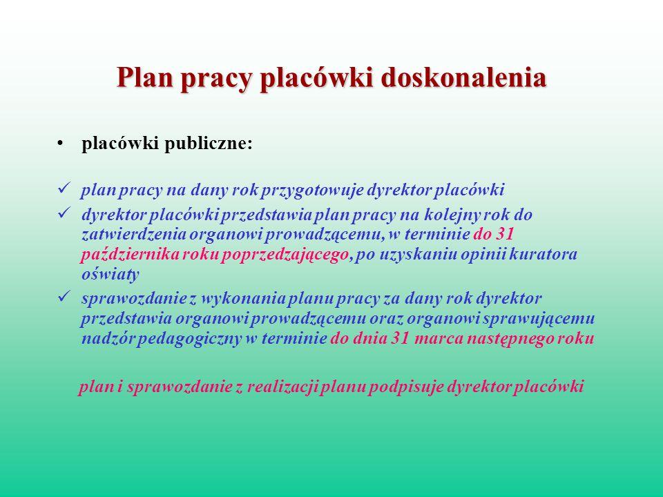 Plan pracy placówki doskonalenia