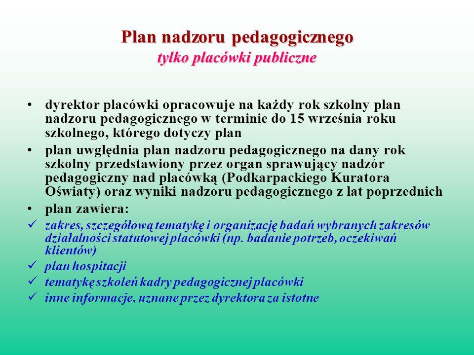 Plan nadzoru pedagogicznego tylko placówki publiczne