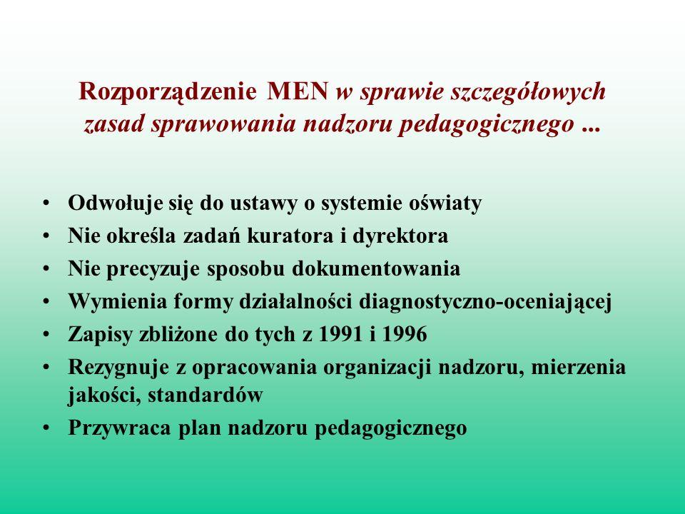 Rozporządzenie MEN w sprawie szczegółowych zasad sprawowania nadzoru pedagogicznego ...