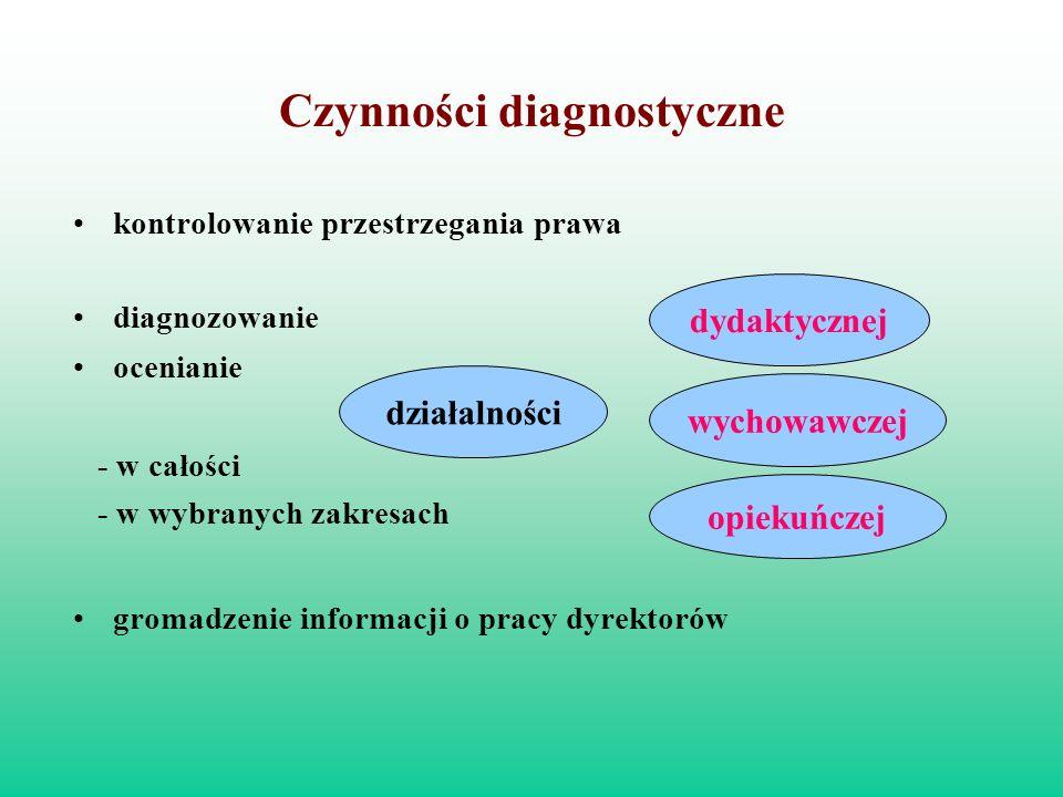 Czynności diagnostyczne