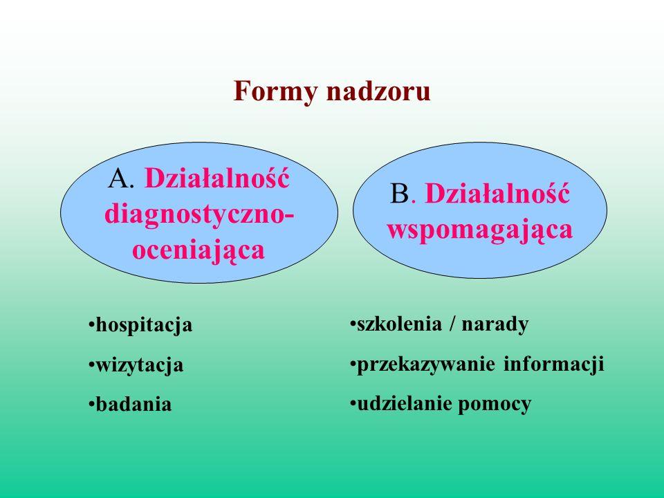 Formy nadzoru diagnostyczno- oceniająca wspomagająca