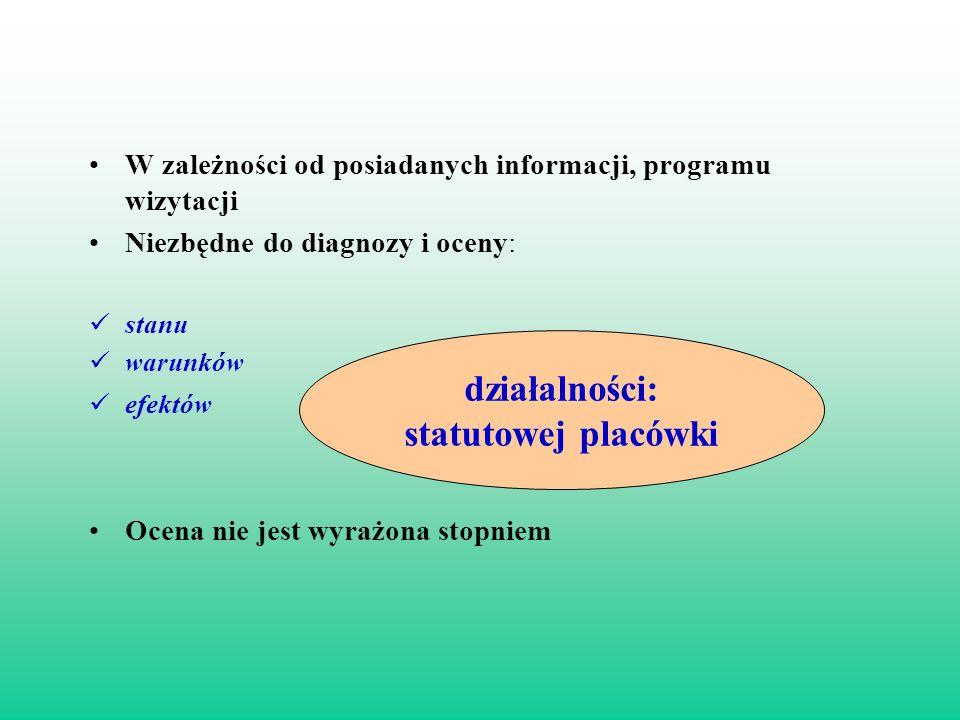 działalności: statutowej placówki