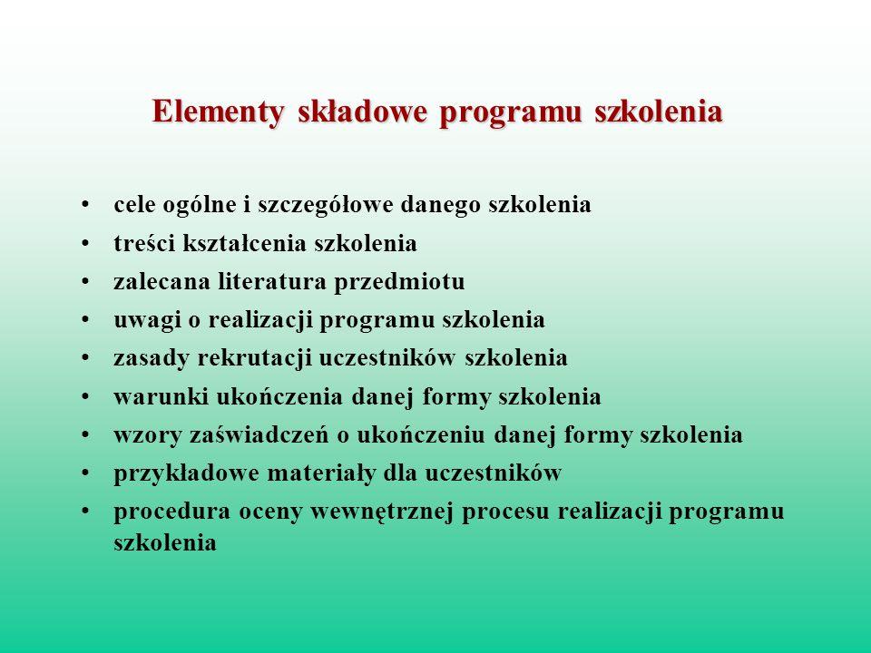 Elementy składowe programu szkolenia