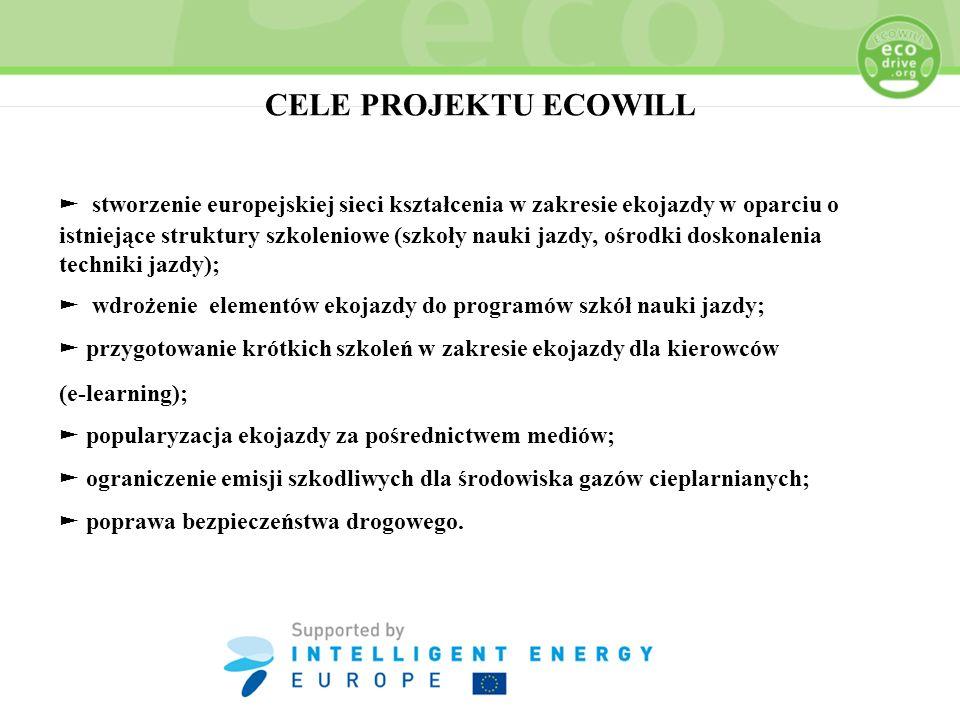 CELE PROJEKTU ECOWILL