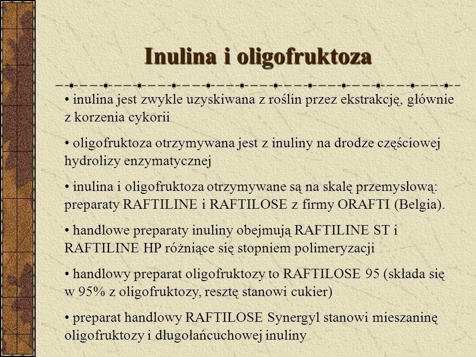 Inulina i oligofruktoza