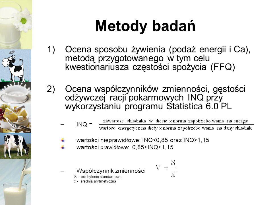 Metody badań Ocena sposobu żywienia (podaż energii i Ca), metodą przygotowanego w tym celu kwestionariusza częstości spożycia (FFQ)