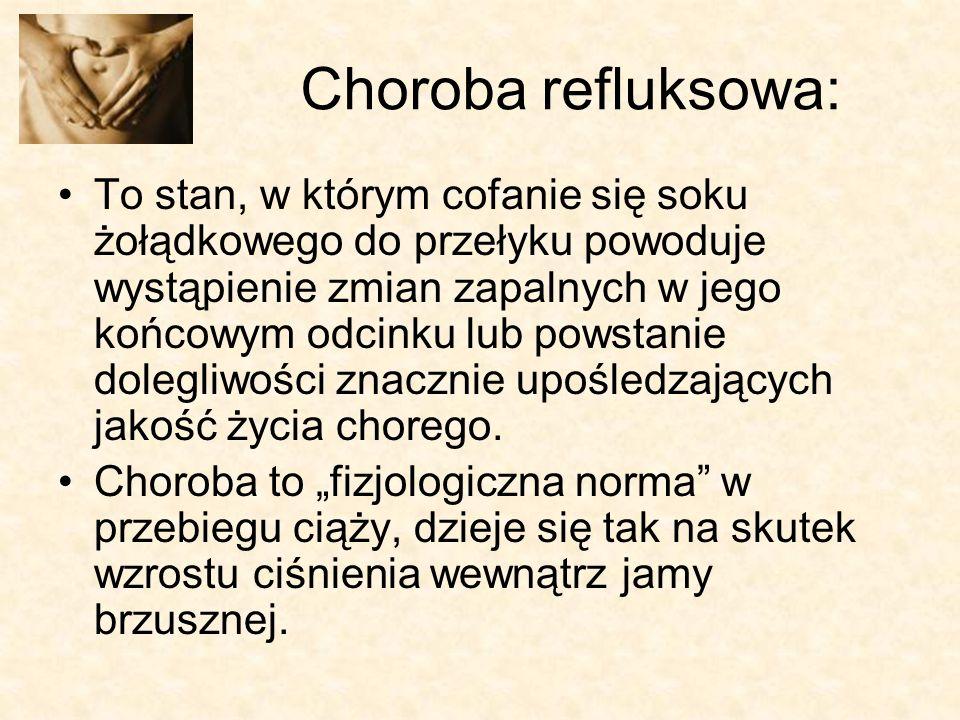 Choroba refluksowa: