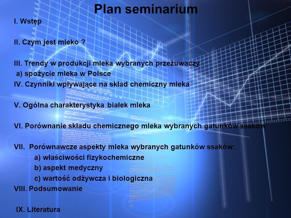 Plan seminarium I. Wstęp II. Czym jest mleko