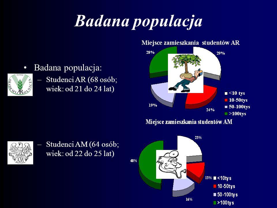 Badana populacja Badana populacja: