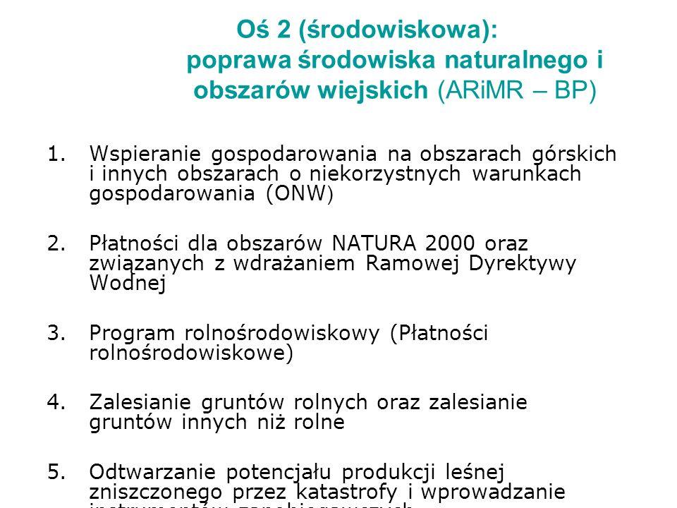 Oś 2 (środowiskowa): poprawa środowiska naturalnego i obszarów wiejskich (ARiMR – BP)