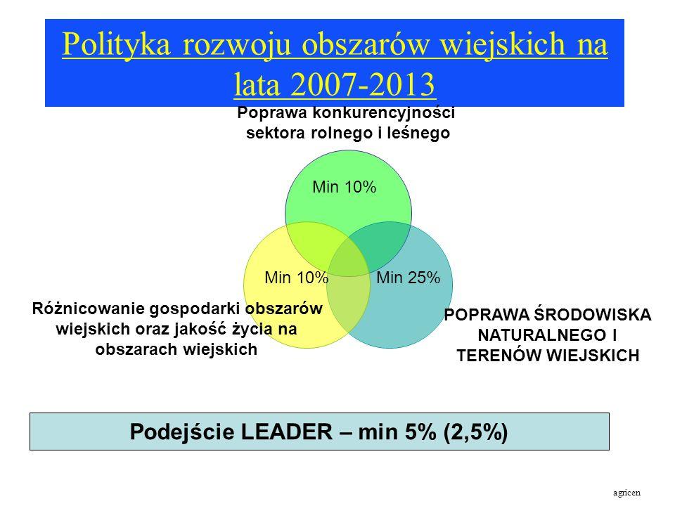 Polityka rozwoju obszarów wiejskich na lata 2007-2013