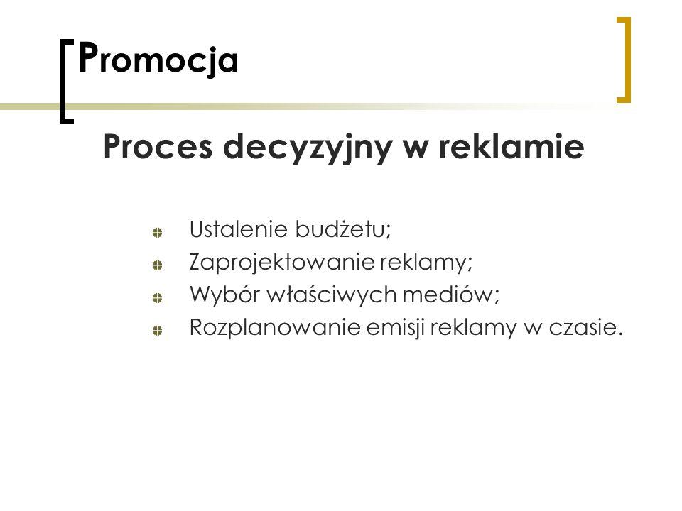 Proces decyzyjny w reklamie
