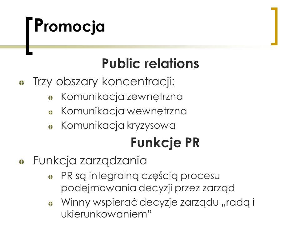Promocja Public relations Funkcje PR Trzy obszary koncentracji: