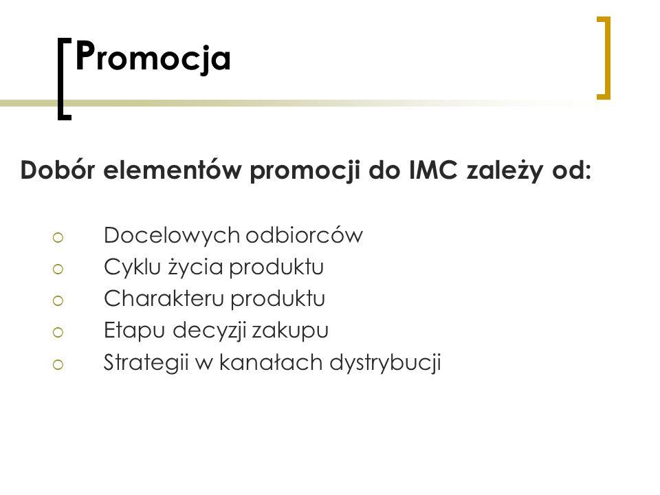 Promocja Dobór elementów promocji do IMC zależy od: