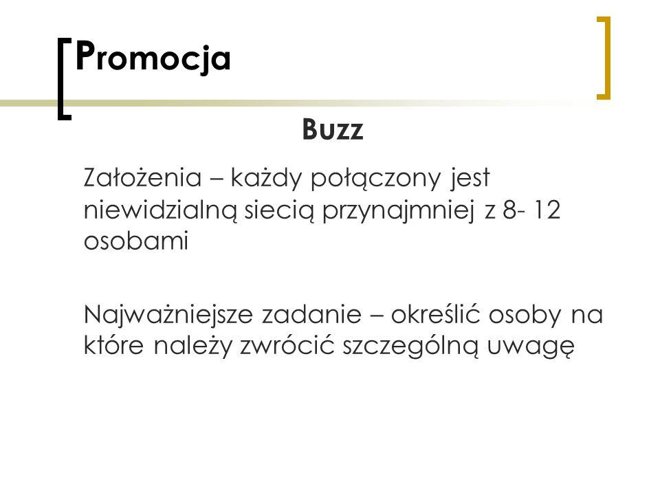 Promocja Buzz. Założenia – każdy połączony jest niewidzialną siecią przynajmniej z 8- 12 osobami.