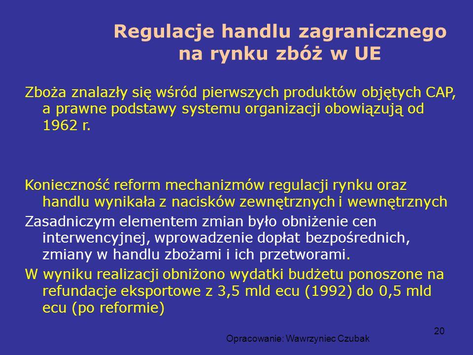 Regulacje handlu zagranicznego na rynku zbóż w UE