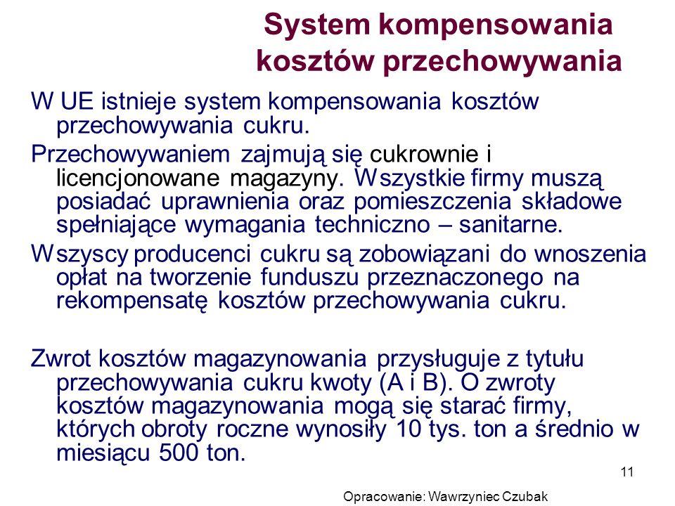 System kompensowania kosztów przechowywania
