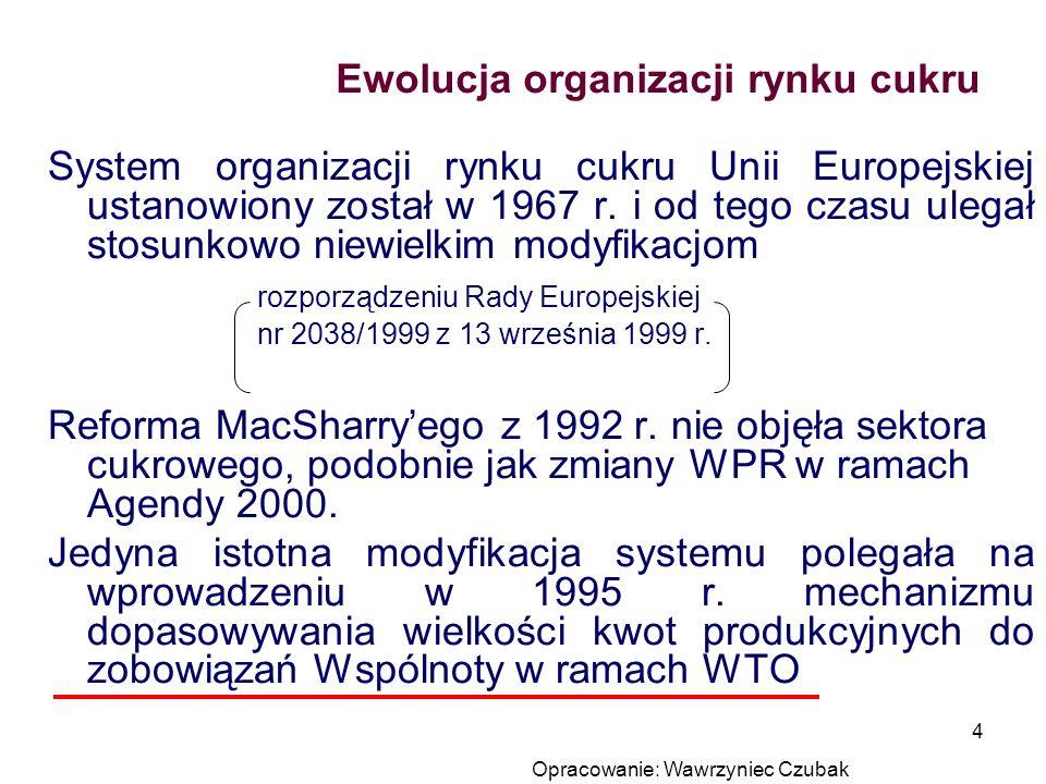 Ewolucja organizacji rynku cukru