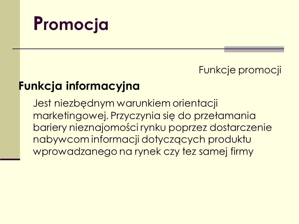 Promocja Funkcja informacyjna