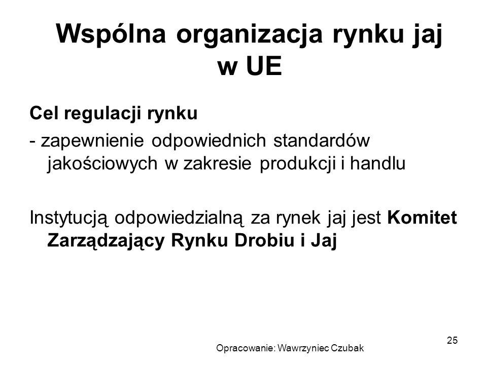 Wspólna organizacja rynku jaj w UE